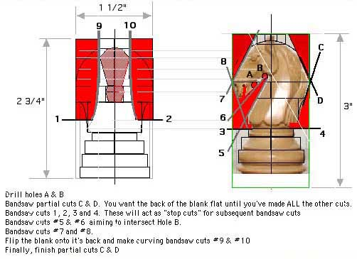 Turning Chess Set Woodworking Plans